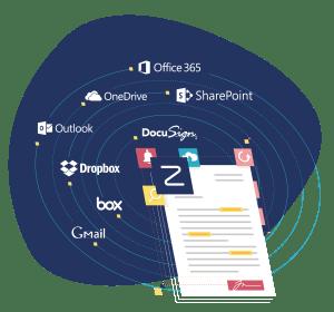 zendoc integrations overring around contract